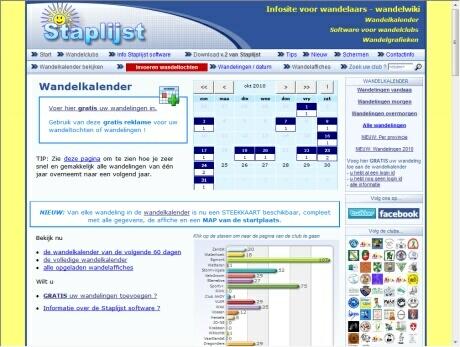 Staplijst Wandelen Wandeling Wandelaars Website